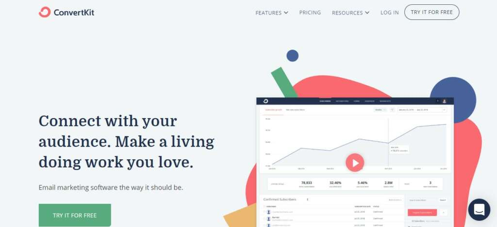 ConvertKit - High paying affiliate Network