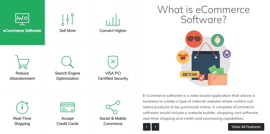 3dcart eCommerce software