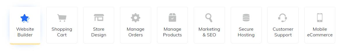 3dcart features