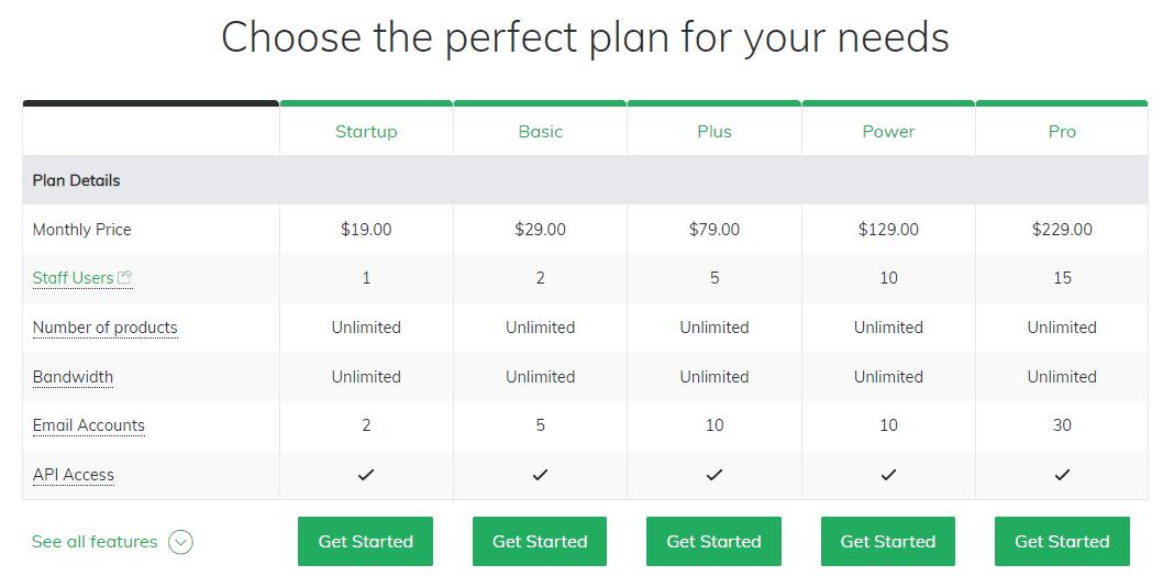 3dcart pricing comparison