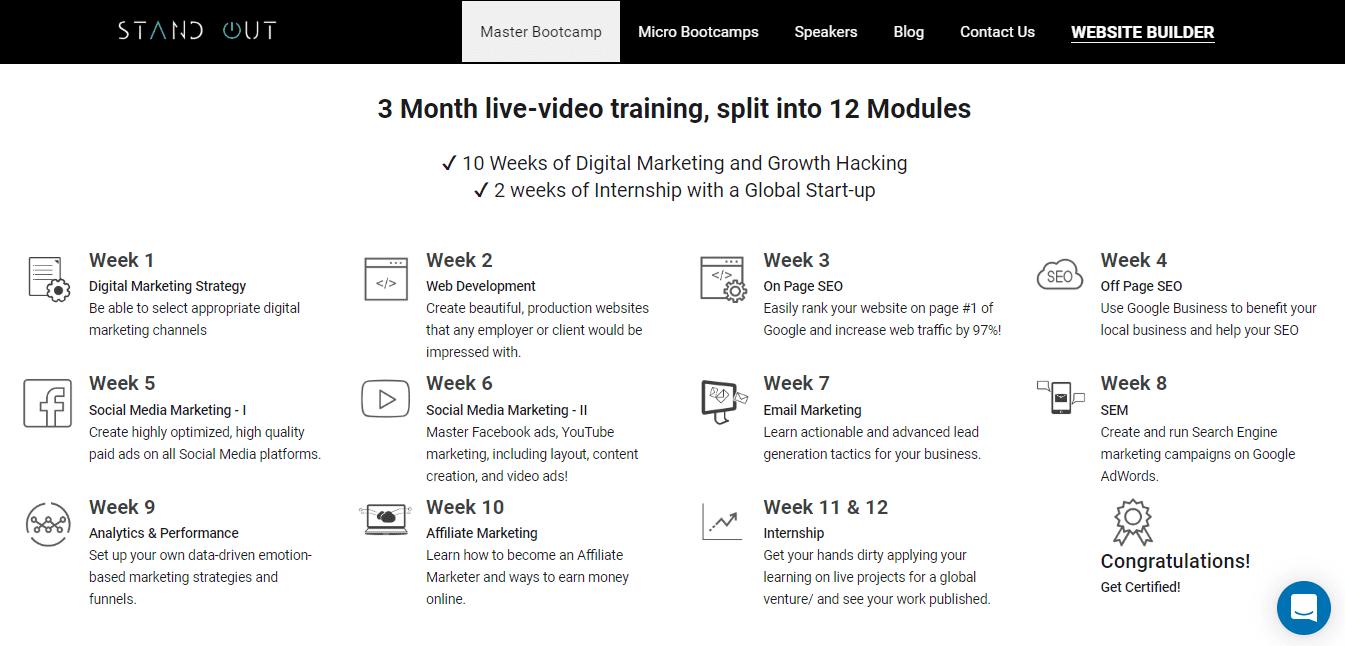 Master Bootcamp training schedule