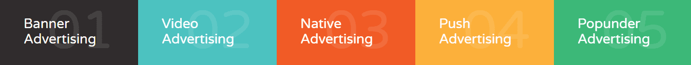 Adsaro Advertising formats
