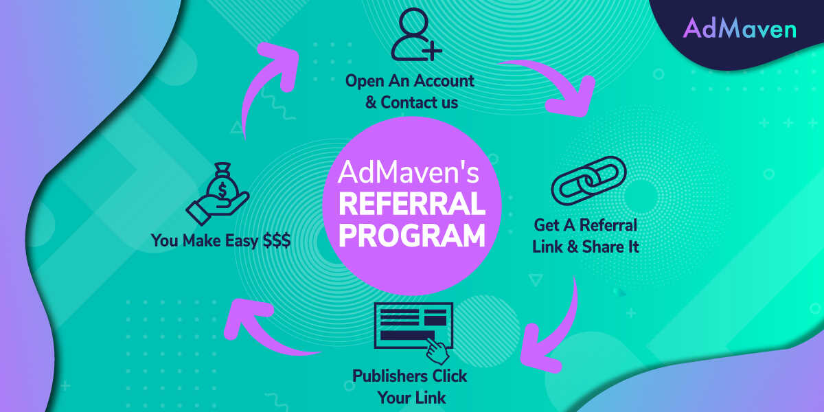 AdMaven Referral Program