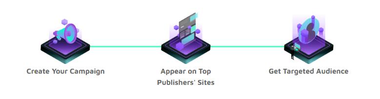 How to join AdMaven Advertiser Program