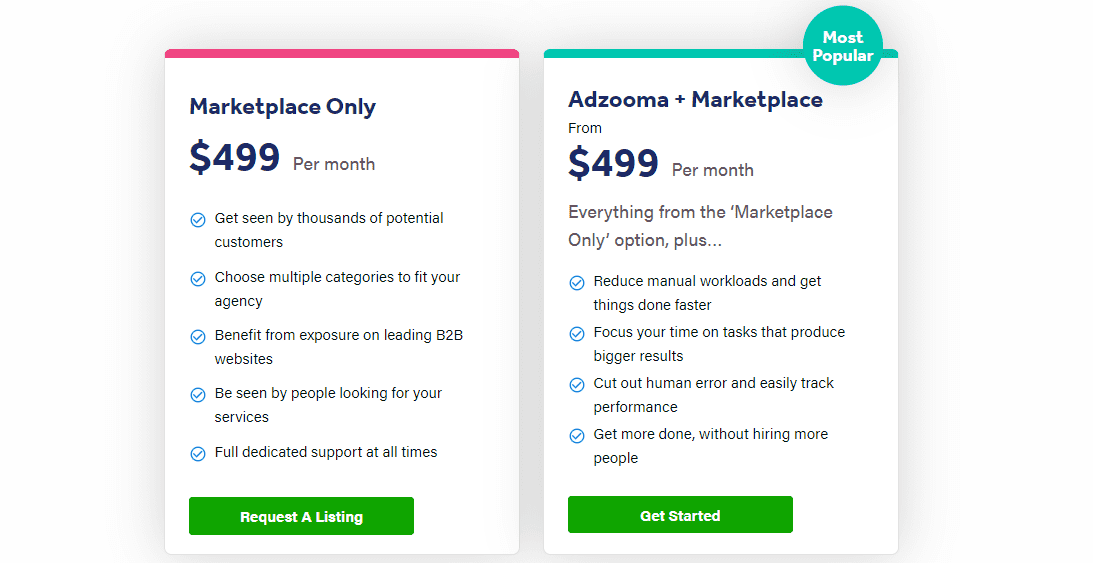 Adzooma Pricing