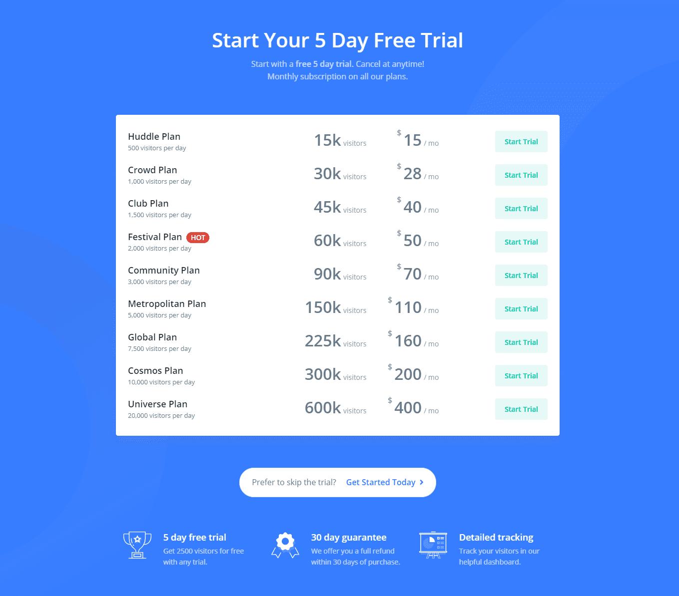 Simple Traffic Pricing