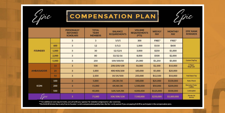 Epic Trading Compensation Plan
