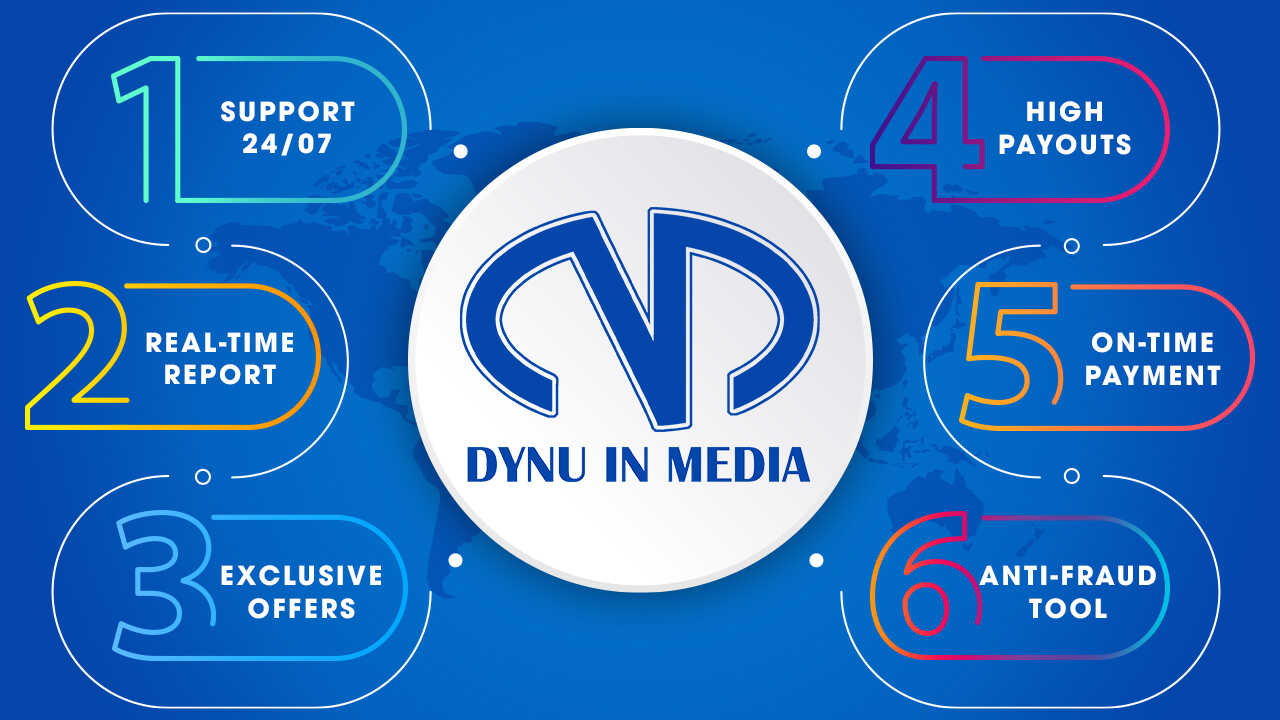 Dynu In Media benefits